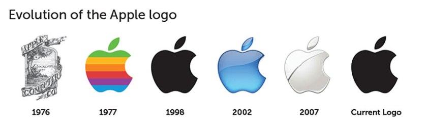 evolution-of-apple-logo